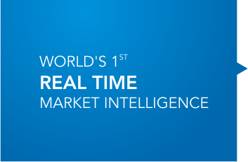 Real Time Market Intelligence Tool